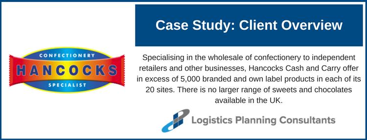 Case Study_ Client Overview