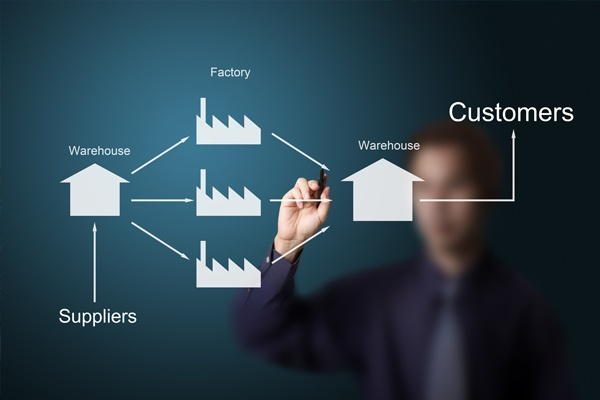 7 Key Responsibilities Of A Supply Chain Consultant